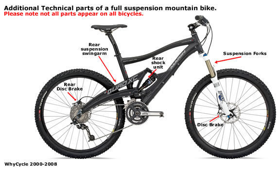 Technical Parts Map: FULL SUSPENSION MTB