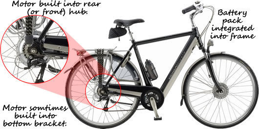 Electric Bikes Example
